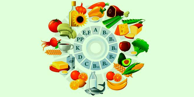 Vitamins graphic summary